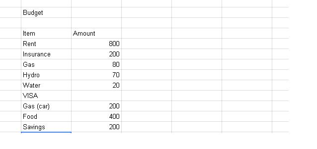 Budget Spreadsheet Outgoing Funds
