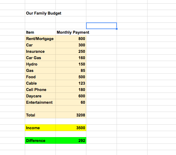 Creating a Family Budget With Your Kids