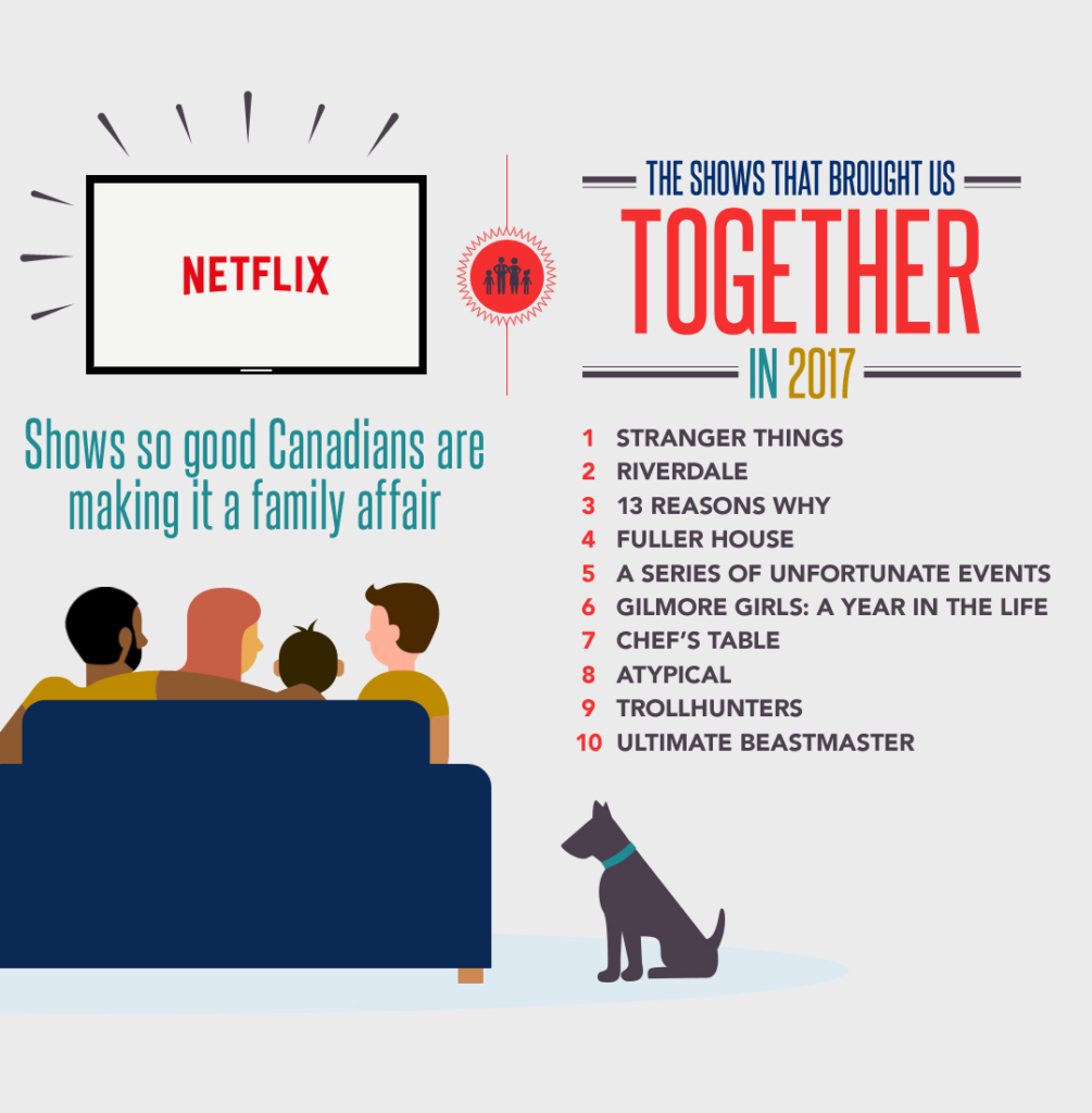 A Year In Review: The Ups, Downs and Netflix #StreamTeam